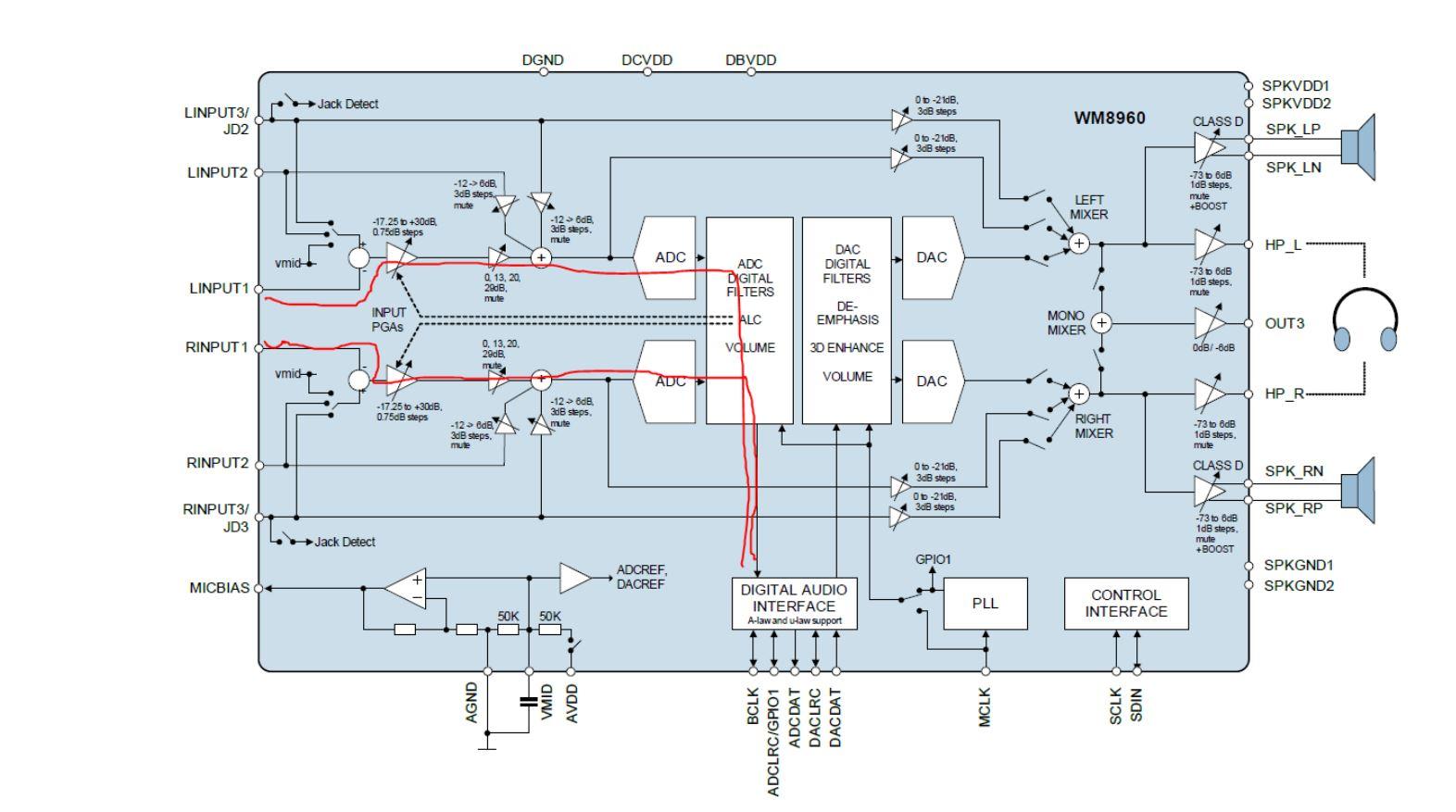 imx6 audio wm8960 microphone path