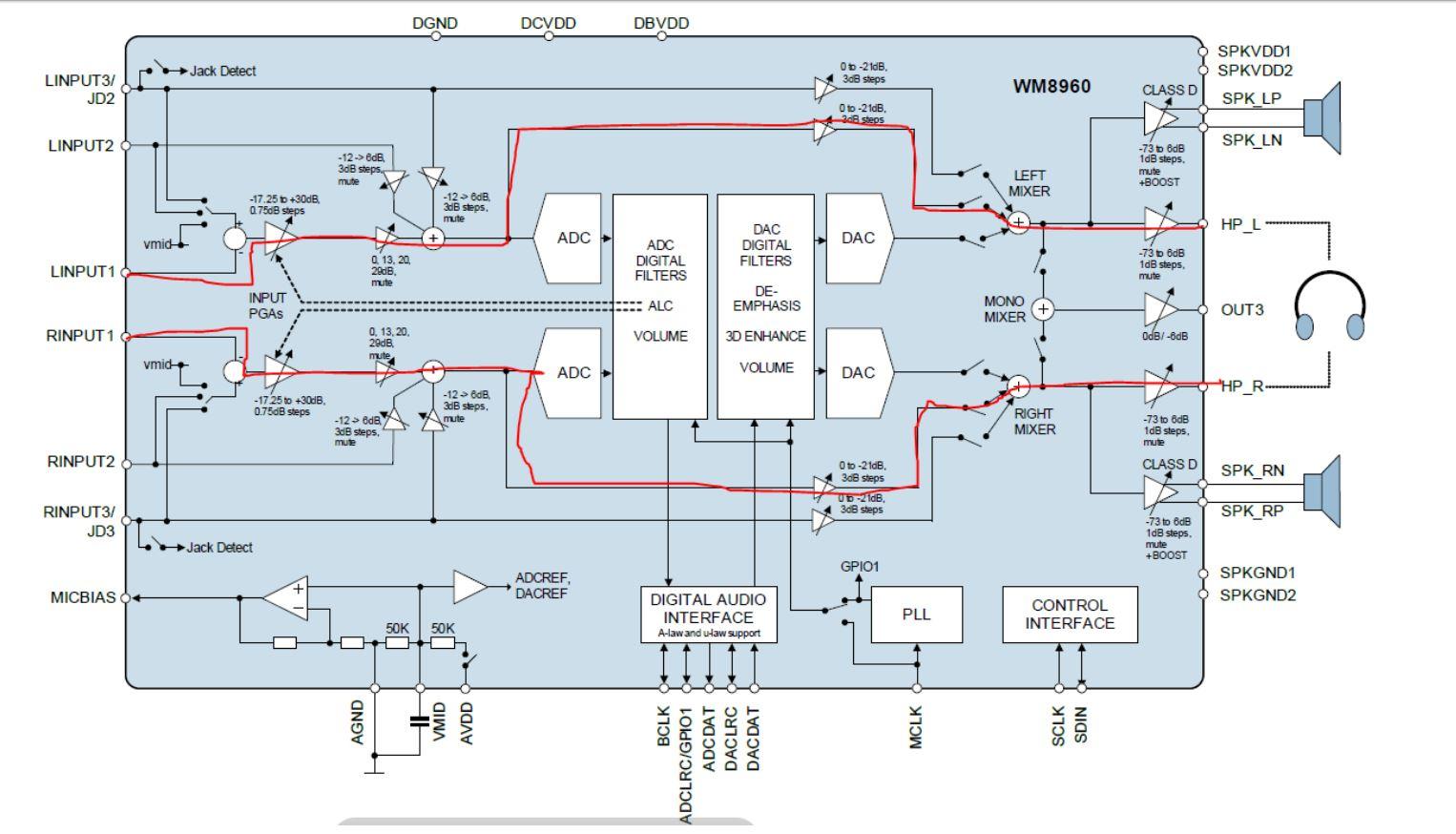 imx6 audio wm8960 speaker path
